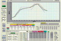Temperature Profiler